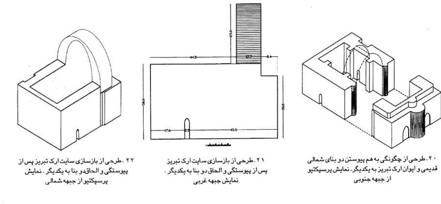 معماری ارگ علیشاه